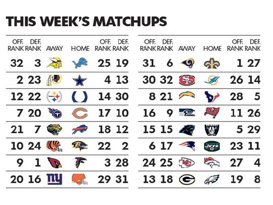 The NFL matchups for Week 12 with offensive and defensive