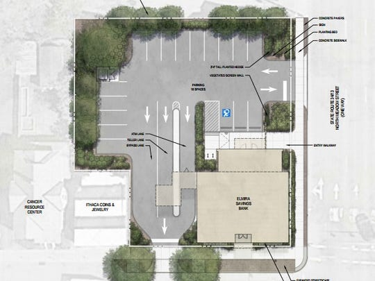 A top-down view of the landscaping proposed for the new Elmira Savings Bank branch on the city's west end.