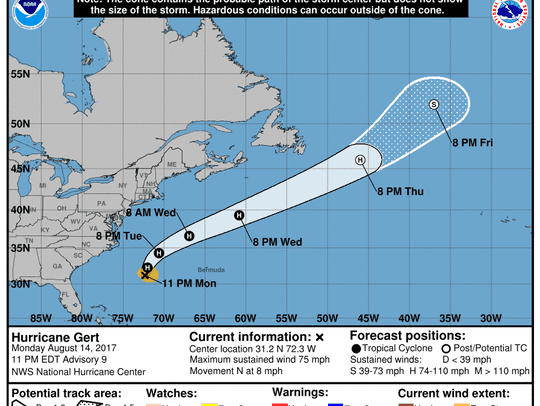 Forecast path for Hurricane Gert as of 11 p.m. Monday,