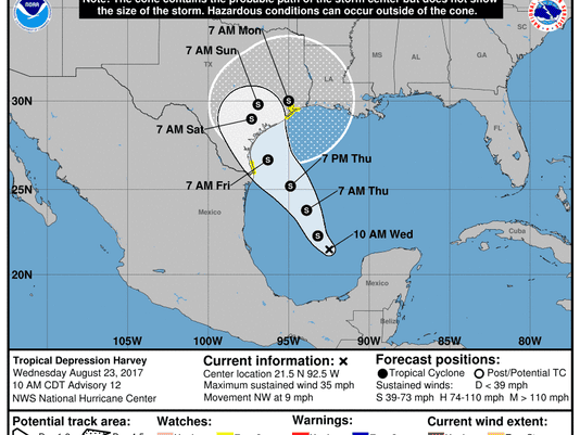 Harvey projection 1.png