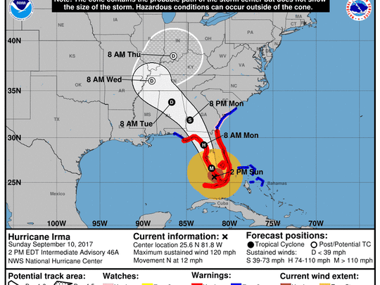 The National Hurricane Center's track for Hurricane Irma as of Sunday, Sept. 10, at 3 p.m.