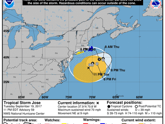 Projected path of Tropical Storm Jose as of 11 p.m.