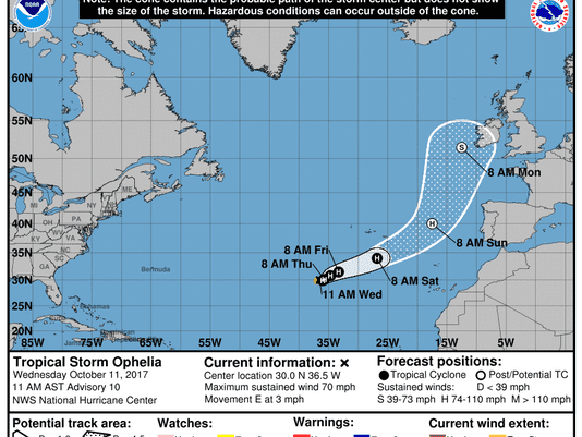 636433356160326196-144901-5day-cone-no-line-and-wind.png