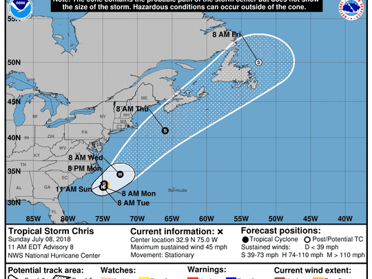 A graphic from the National Hurricane Center shows the position and forecast track of Tropical Storm Chris as of 2 p.m. Sunday, July 8