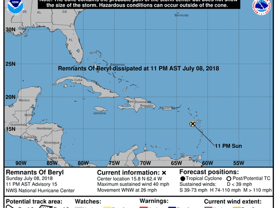 The National Hurricane Center issued its final advisory on the remnants of Beryl on Sunday, July 8, 2018