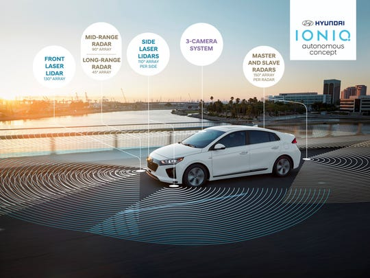Hyundai is buttressing its autonomous car program with a new partnership with Silicon Valley startup, Aurora.