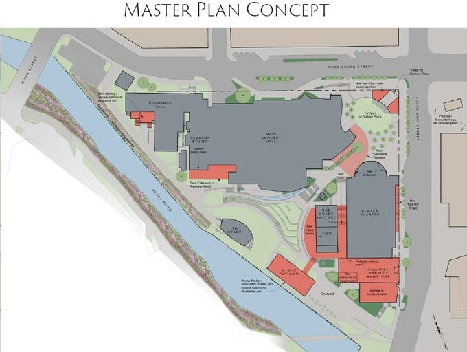 A Master Plan concept for the Peace Center for the