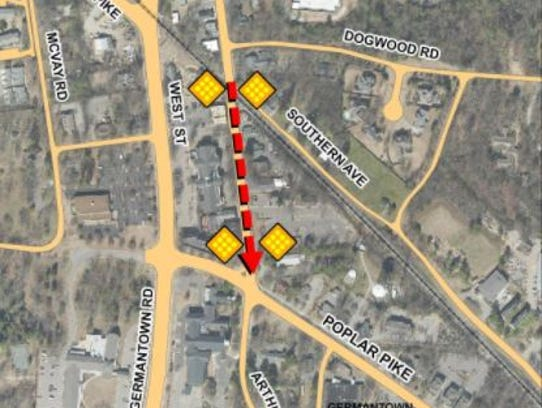 Traffic map for Old Germantown streetscape traffic
