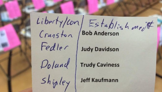 Two slates of candidates for the Iowa GOP state central committee in the 2nd District are listed on this paper - the printed names represent the establishment's preferred winners, the handwritten names are the liberty-aligned candidates.
