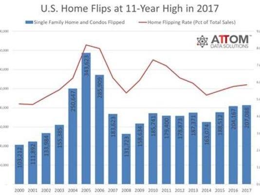 Home-flipping-chart.jpg
