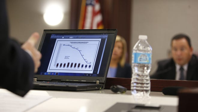 Chad Poppell, secretary of the Department of Management Services, speaks to lawmakers in 2015 while displaying a graph showing a downward trend in donations to the Florida State Employees' Charitable Campaign.