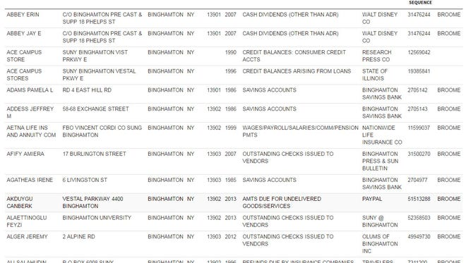 Example of a page from the unclaimed funds database.