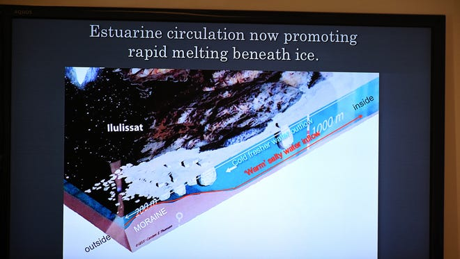 A graphic shows how ice sheets are melting from below. A climate change workshop at the Unitarian congregation, sponsored by Collier Freedom on Feb. 17, laid out the threats facing the planet and specifically the southern end of the Florida peninsula from global warming and sea level rise.