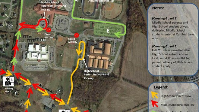 New traffic pattern for parent delivery at Rossview Middle and RHS.