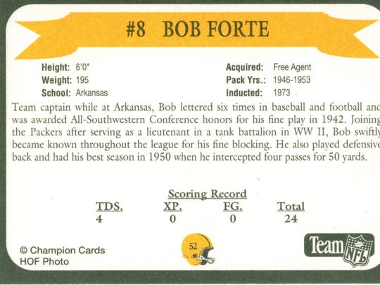 Packers Hall of Fame player Bob Forte