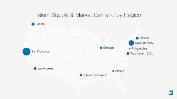 Where the greatest demand is for engineers, by region.