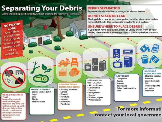 Here's some tips on separating debris for pickup.