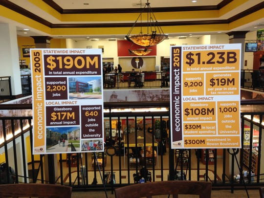 A financial impact study released Tuesday says Rowan University has contributed nearly $110 million to the local economy.