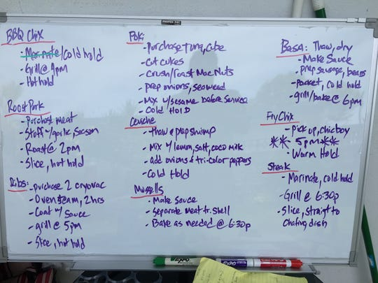 The prep board that me and Mike Rozanski use for every big event or contest where we're cooking multiple dishes.
