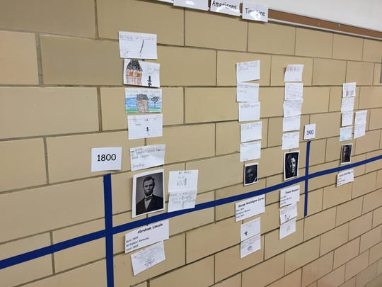 Ware Elementary School first graders are learning about famous people and put together a timeline that is hung in the hallway.