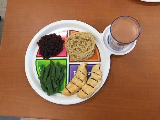 Usda S My Plate Nutrition That Counts