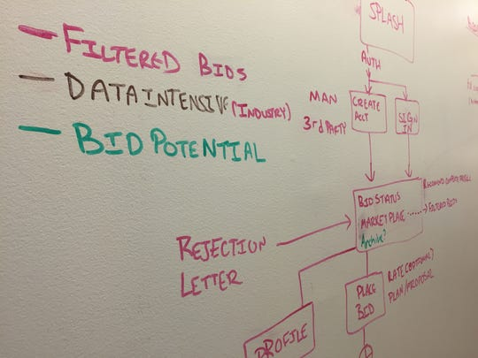 A white board sketch guides a team of hackers working to develop an app that notifies businesses when a government contract is available in their industry.