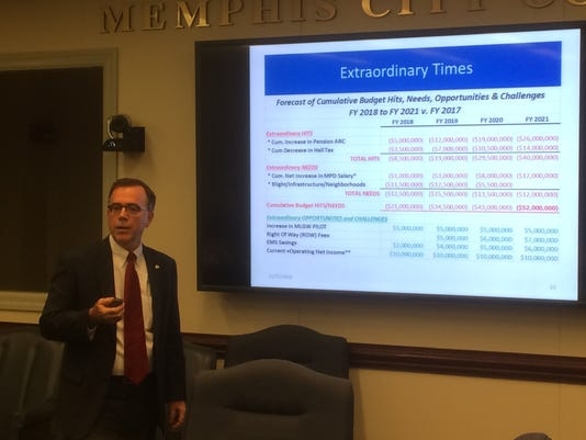 Memphis City Council warned of upcoming fiscal challenges