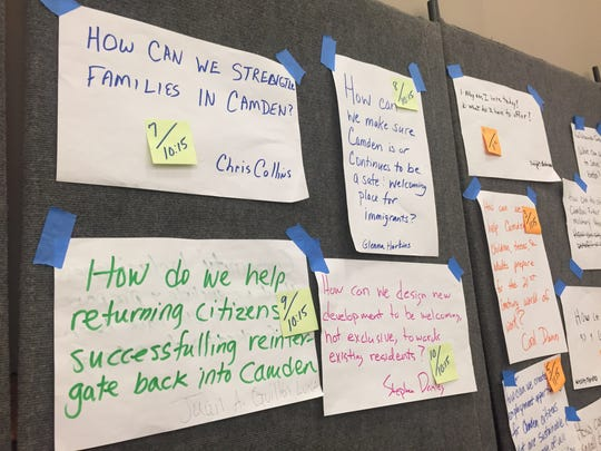 A board shows some of the topics for discussion at Thursday's Creative Camden event.