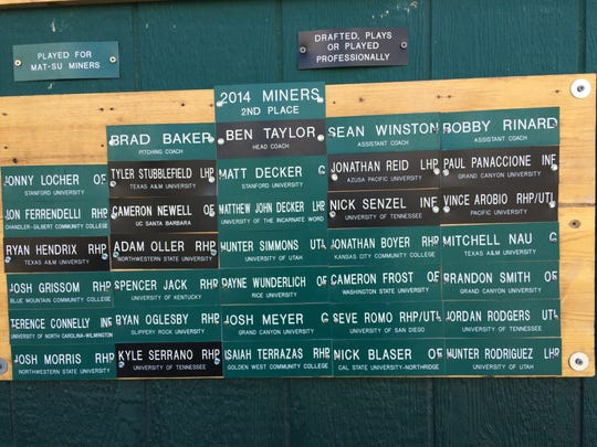 The Mat-Su Miners keep track of their former players. MLB draftees and players are in black.