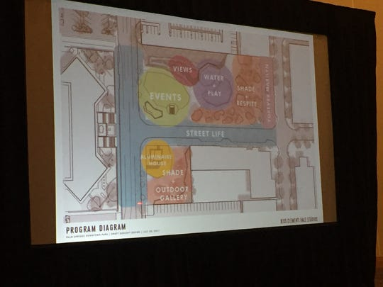 A tentative map of the downtown Palm Springs park shown during a presentation by Nate Cormier of Rios Clementi Hale Studios.