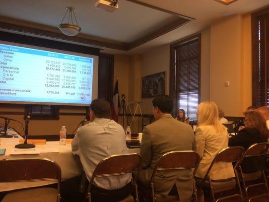 San Angelo City Council Budget Workshop