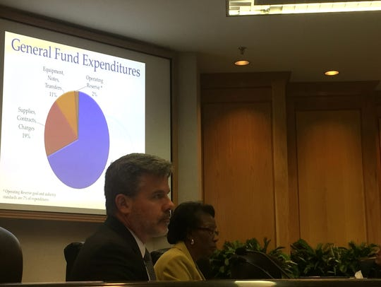 Mayor Ollie Tyler said the proposed 2018 budget maintains