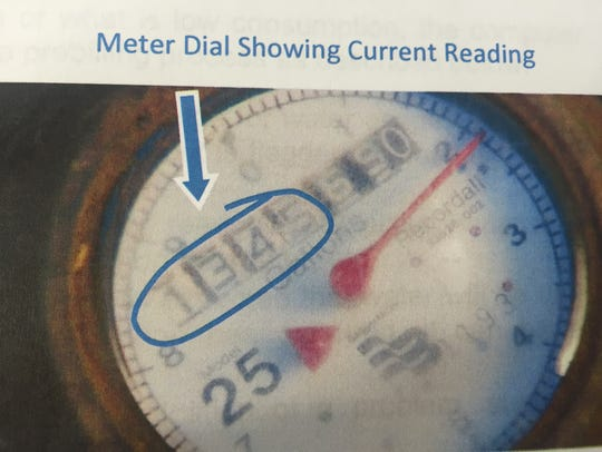 A majority of meter reading inaccuracies were caused