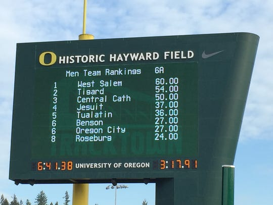The scoreboard at Hayward Field says it all: West Salem