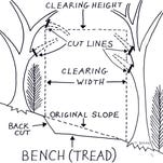 """This drawing shows how a typical woodland trail is cleared and """"benched."""""""