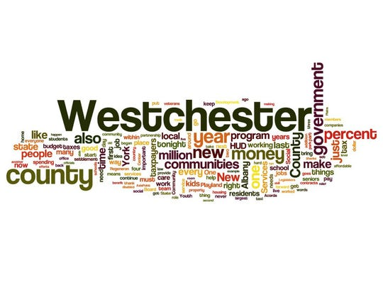 Westchester State of County 2014 word cloud