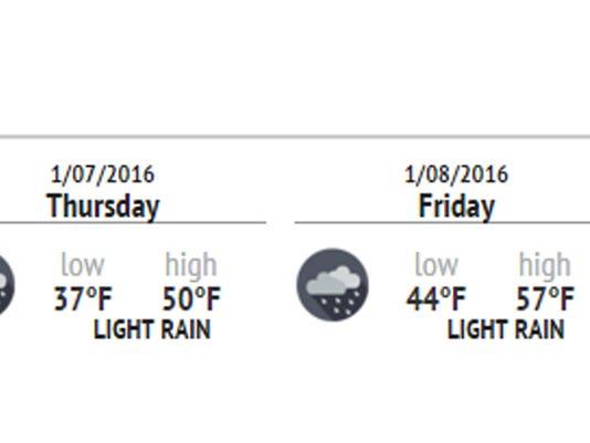 jan+3+forecast.jpg