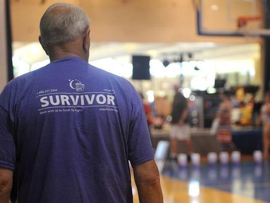 1- Survivor