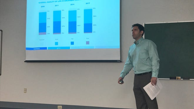 Jonathan Thompson with Pensacola Young Professionals presents data from the 2017 Quality of Life Survey on Wednesday, Sept. 6, 2017.