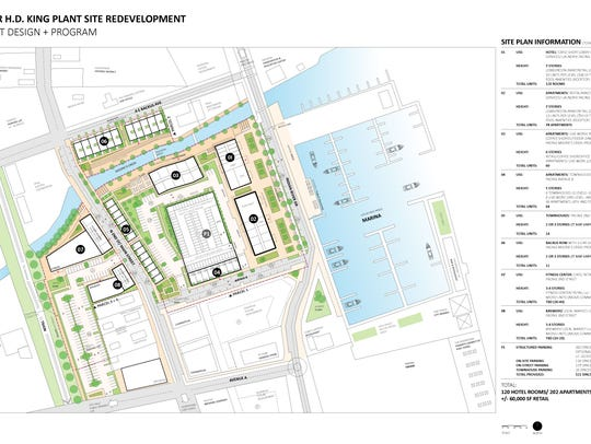 This site plan shows the most recent proposal from Redevelopment Management Associates for the former H.D. King Power Plant site in Fort Pierce. The project would be named Marina Village.
