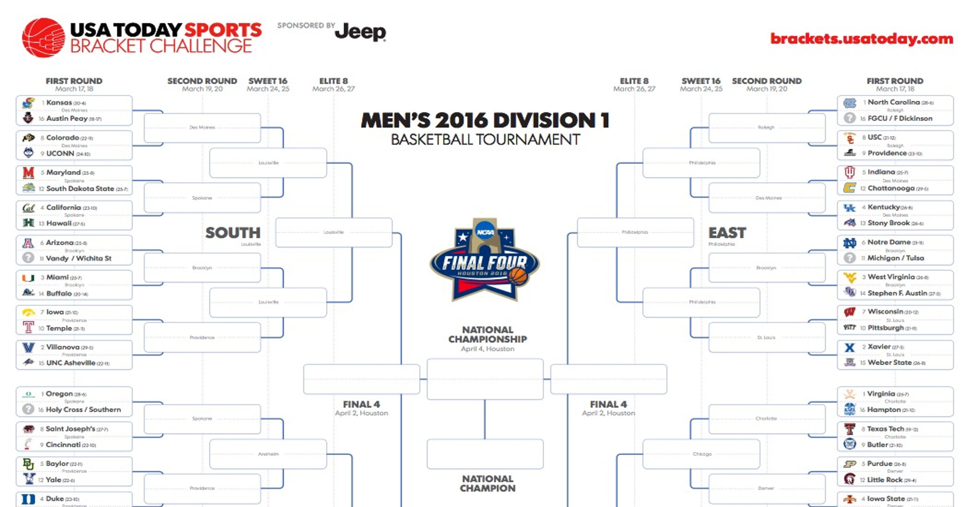 March Madness Printable Ncaa Bracket
