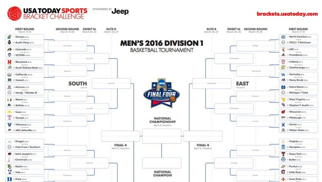 NCAA tournament printable bracket