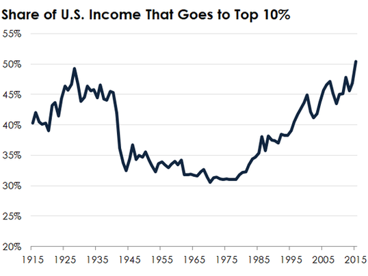 income-inequality_large.PNG