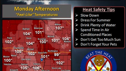 The National Weather Service predicts these heat index numbers today.