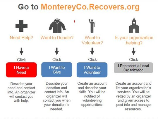 Monterey County's Recovers.org's website launched earlier this week.