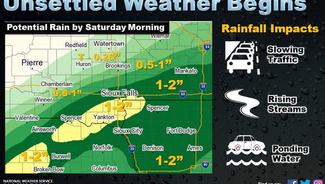 Up to 2 inches of rain is possible with thunderstorms through south central and southeastern South Dakota Thursday night through Saturday morning.