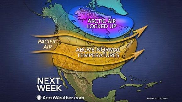 Warmer than normal weather is expected next week