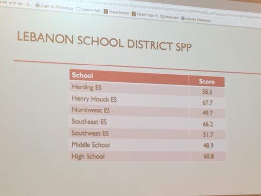 School-scores.jpg