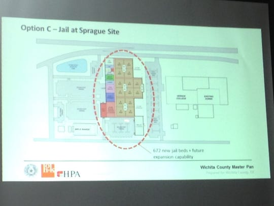 An early graphic from 2017, by Harper Perkins/HOK shows possible layout of a new jail facility and law enforcement center near the current Sprague annex.