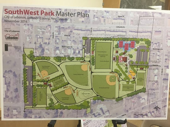 A drawing of a Master Site Plan for Lebanon Southwest Park.